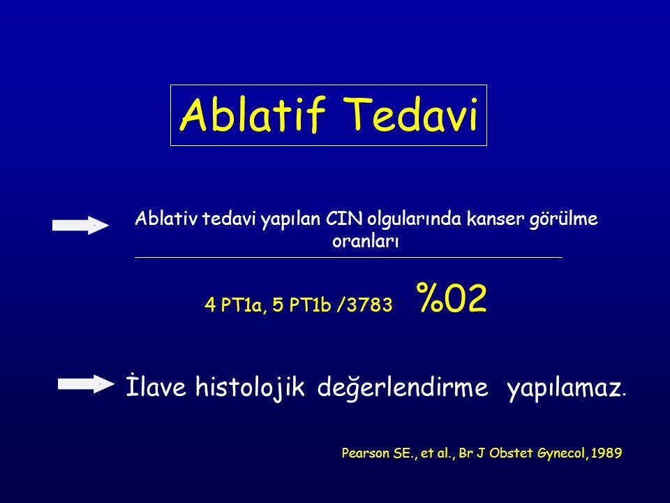 Ablatif Tedavi 4 PT1a, 5 PT1b /3783 %02 Ablativ tedavi yapılan CIN olgularında kanser görülme oranları Pearson SE., et al., Br J Obstet Gynecol, 1989 İlave histolojik değerlendirme yapılamaz.