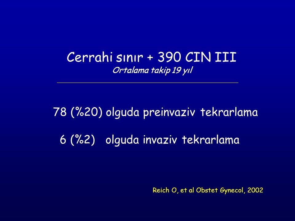 Cerrahi sınır + 390 CIN III Ortalama takip 19 yıl 78 (%20) olguda preinvaziv tekrarlama 6 (%2) olguda invaziv tekrarlama Reich O, et al Obstet Gynecol, 2002