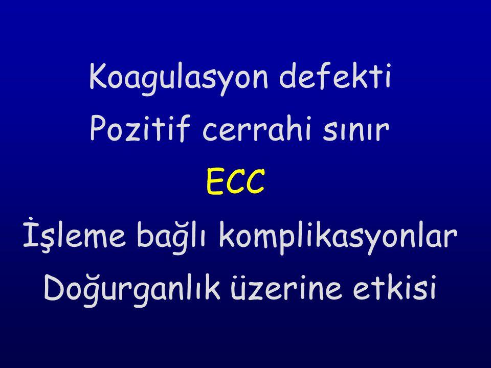Koagulasyon defekti Pozitif cerrahi sınır ECC İşleme bağlı komplikasyonlar Doğurganlık üzerine etkisi
