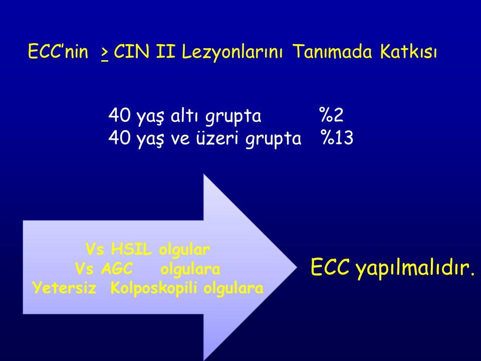ECC'nin > CIN II Lezyonlarını Tanımada Katkısı 40 yaş altı grupta %2 40 yaş ve üzeri grupta %13 Vs HSIL olgular Vs AGC olgulara Yetersiz Kolposkopili olgulara ECC yapılmalıdır.