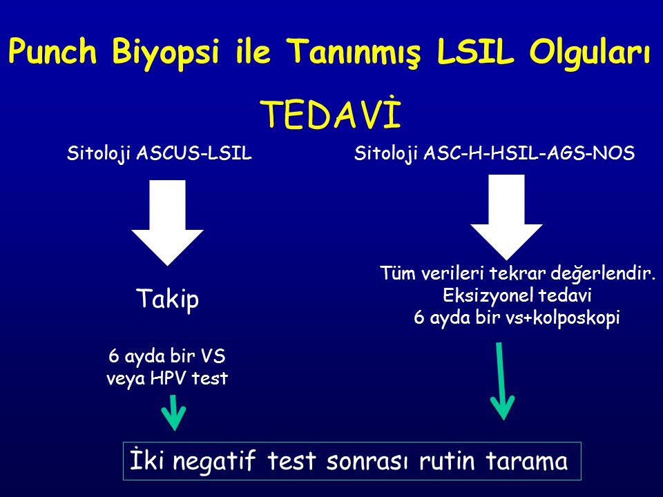 Sitoloji ASCUS-LSILSitoloji ASC-H-HSIL-AGS-NOS Takip 6 ayda bir VS veya HPV test Tüm verileri tekrar değerlendir. Eksizyonel tedavi 6 ayda bir vs+kolp