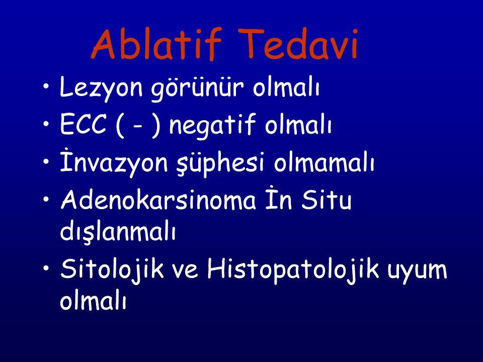 Lezyon görünür olmalı ECC ( - ) negatif olmalı İnvazyon şüphesi olmamalı Adenokarsinoma İn Situ dışlanmalı Sitolojik ve Histopatolojik uyum olmalı Ablatif Tedavi