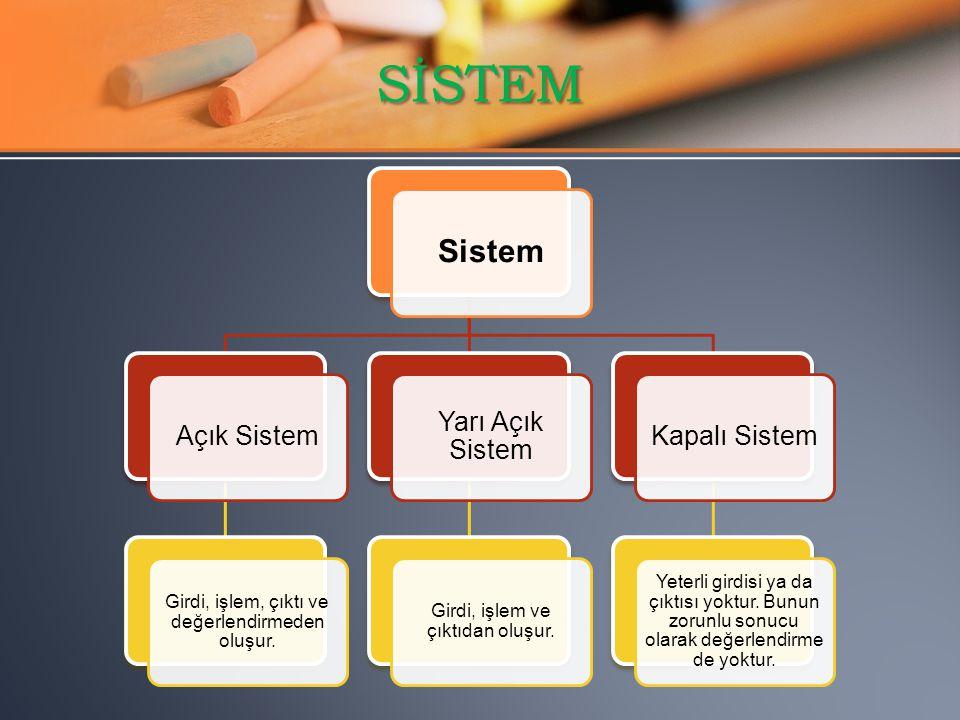 Sistem Açık Sistem Girdi, işlem, çıktı ve değerlendirmeden oluşur. Yarı Açık Sistem Girdi, işlem ve çıktıdan oluşur. Kapalı Sistem Yeterli girdisi ya