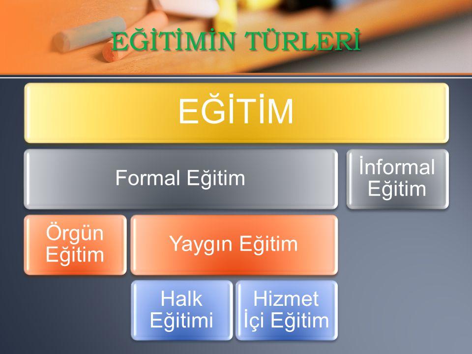 EĞİTİM Formal Eğitim Örgün Eğitim Yaygın Eğitim Halk Eğitimi Hizmet İçi Eğitim İnformal Eğitim EĞİTİMİN TÜRLERİ