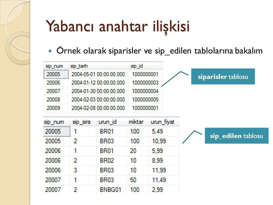 Örnek uygulama Aktif kaydın (seçili siparişin) sip_num de ğ erini almak için string sipNum = textBox1.Text; veya DataRowView r = (DataRowView)cm.Current; string sipNum = r[ sip_num ].ToString(); 1) Doğrudan görsel kontrolden değer alınabilir 2) CurrencyManager üzerinden aktif kaydın ilgili sütun değeri alınabilir