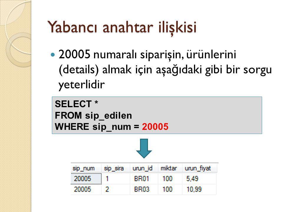 Yabancı anahtar ilişkisi 20005 numaralı siparişin, ürünlerini (details) almak için aşa ğ ıdaki gibi bir sorgu yeterlidir SELECT * FROM sip_edilen WHER