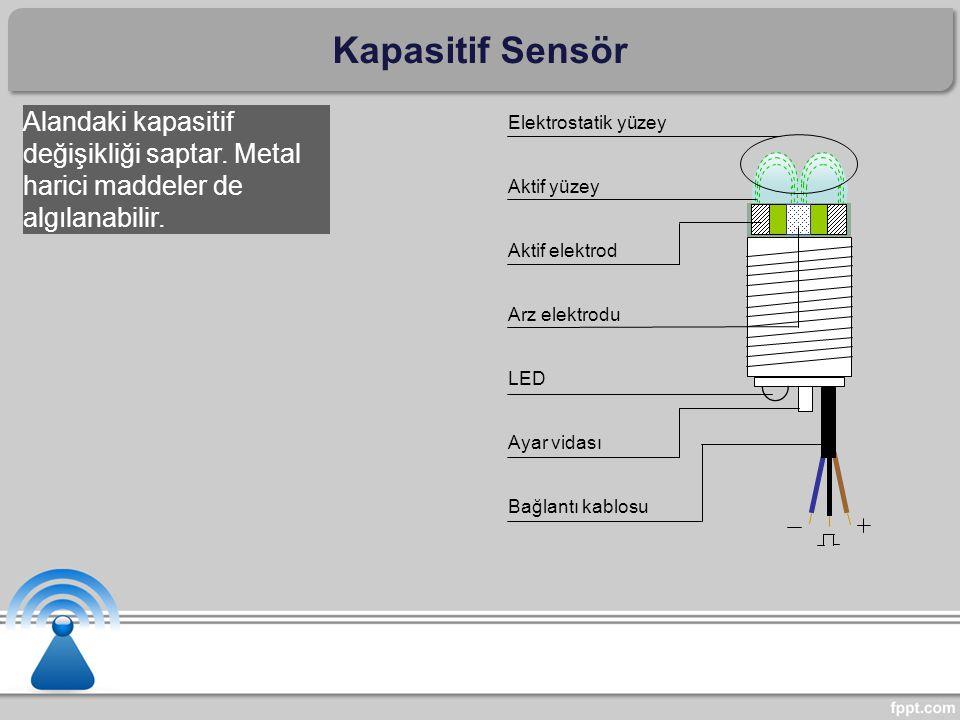 Alandaki kapasitif değişikliği saptar. Metal harici maddeler de algılanabilir. Bağlantı kablosu Ayar vidası LED Aktif yüzey Aktif elektrod Arz elektro