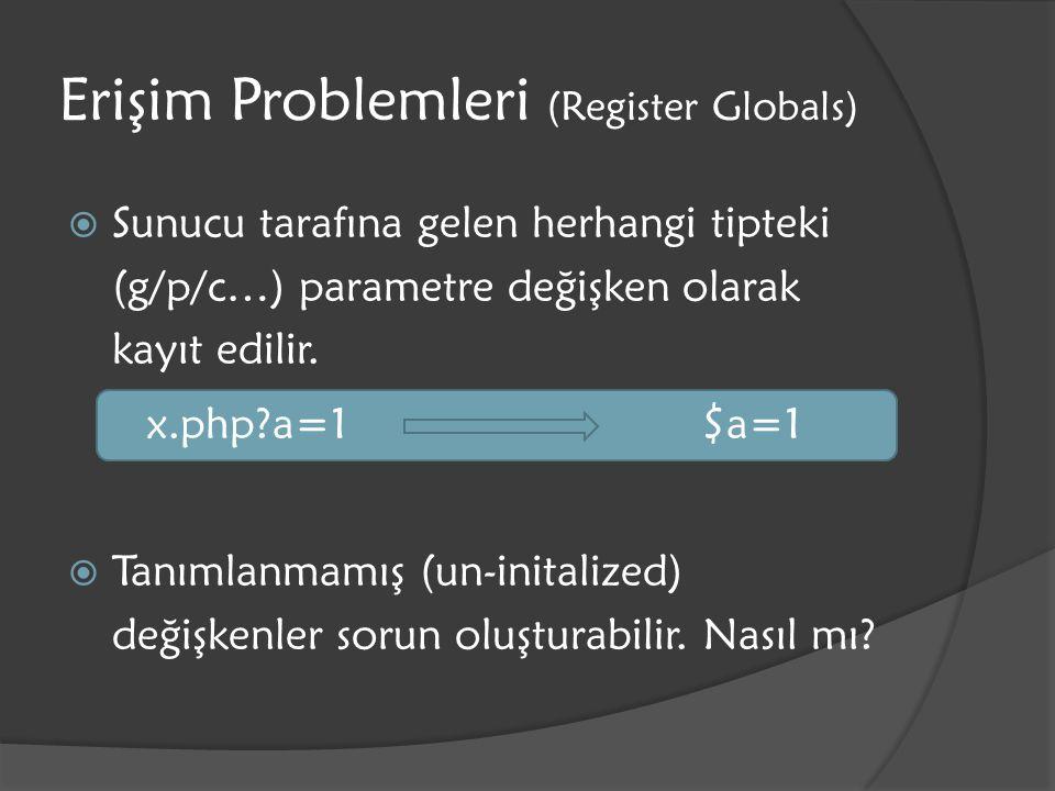 Erişim Problemleri (Register Globals)  Sunucu tarafına gelen herhangi tipteki (g/p/c…) parametre değişken olarak kayıt edilir. x.php?a=1 $a=1  Tanım