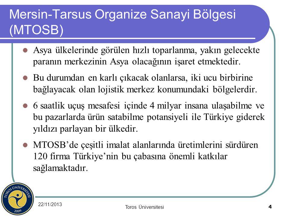 22/11/2013 Toros Üniversitesi 4 Mersin-Tarsus Organize Sanayi Bölgesi (MTOSB) Asya ülkelerinde görülen hızlı toparlanma, yakın gelecekte paranın merke