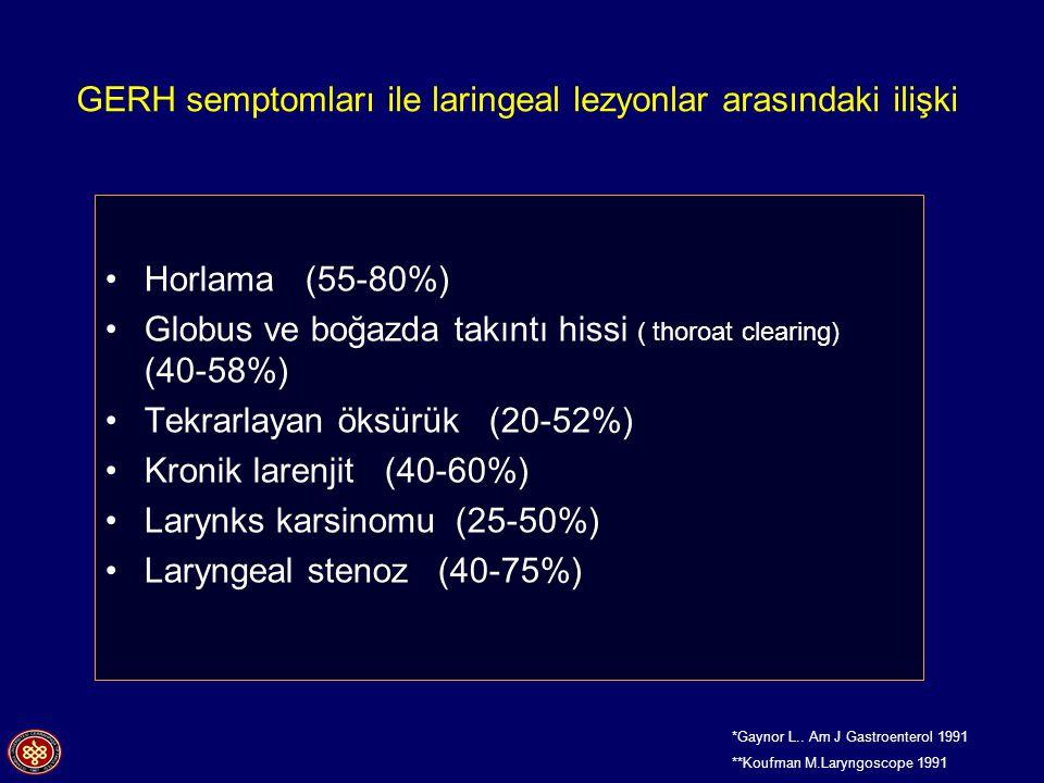 GERH semptomları ile laringeal lezyonlar arasındaki ilişki Horlama (55-80%) Globus ve boğazda takıntı hissi ( thoroat clearing) (40-58%) Tekrarlayan öksürük (20-52%) Kronik larenjit (40-60%) Larynks karsinomu (25-50%) Laryngeal stenoz (40-75%) *Gaynor L..