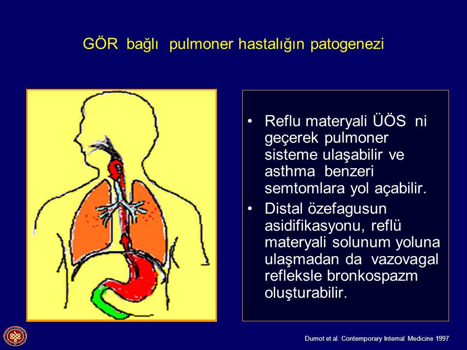 GÖR bağlı pulmoner hastalığın patogenezi Reflu materyali ÜÖS ni geçerek pulmoner sisteme ulaşabilir ve asthma benzeri semtomlara yol açabilir. Distal
