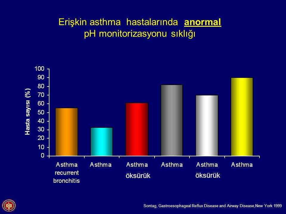Erişkin asthma hastalarında anormal pH monitorizasyonu sıklığı Sontag, Gastroesophageal Reflux Disease and Airway Disease,New York 1999 öksürük