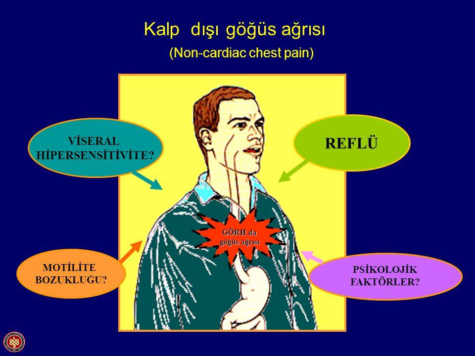 GÖRH da göğüs ağrısı MOTİLİTE BOZUKLUĞU? REFLÜ VİSERAL HİPERSENSİTİVİTE? PSİKOLOJİK FAKTÖRLER? Kalp dışı göğüs ağrısı (Non-cardiac chest pain)