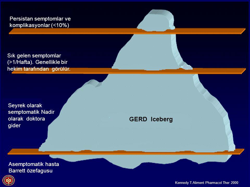 GERD ve QOL (Yaşam kalitesi) Dimenas T.Scan J Gastroenterıl 1993 Phychological well-being score (NL=104)