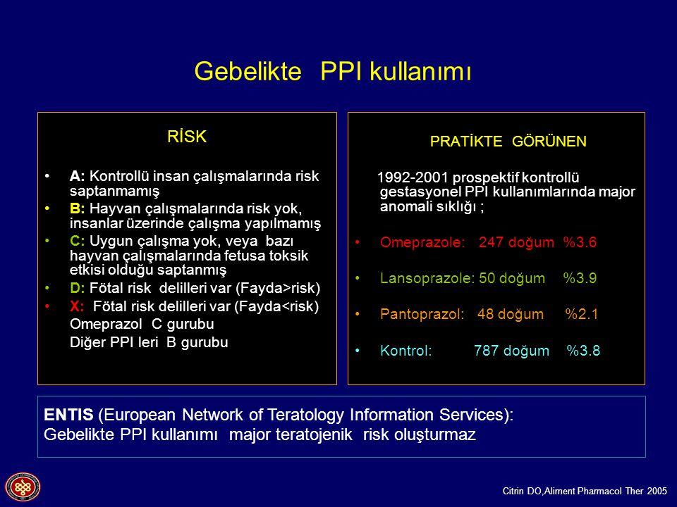 Gebelikte PPI kullanımı RİSK A: Kontrollü insan çalışmalarında risk saptanmamış B: Hayvan çalışmalarında risk yok, insanlar üzerinde çalışma yapılmamı