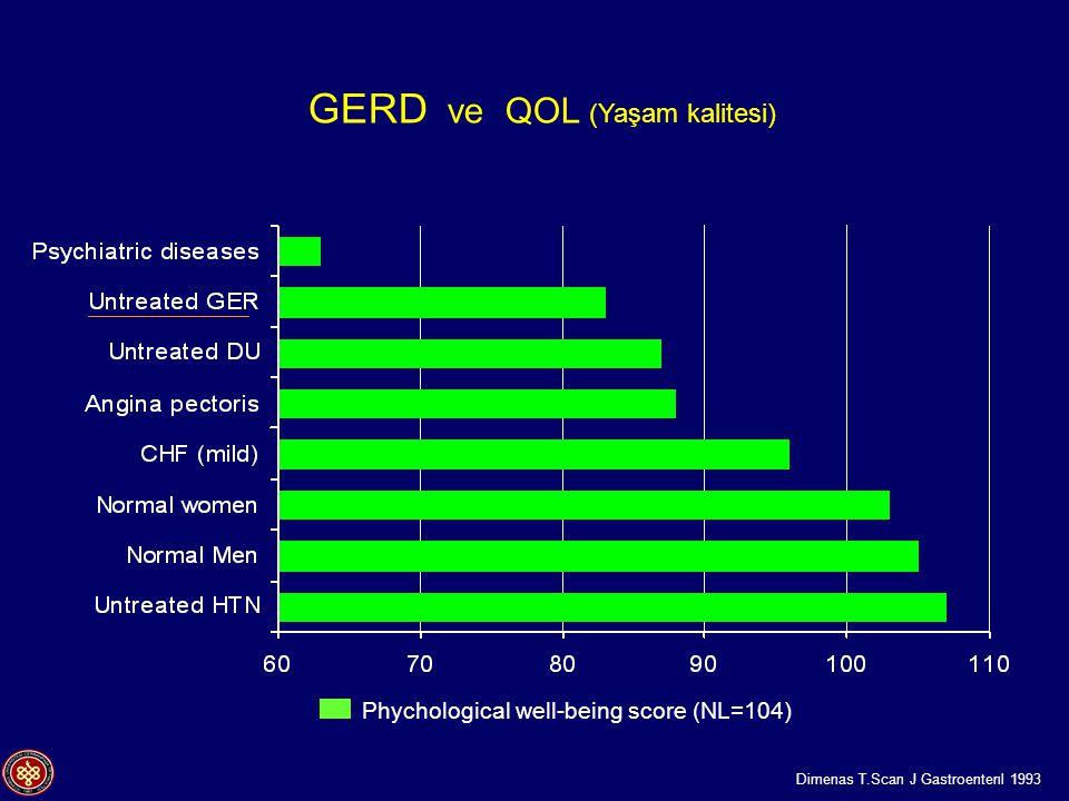 PPI' lerinin farmakokinetikleri İlaçBiyoyararlılık Yarılanma ömrü (saat) Tmax (saat) Üriner atılımAUC (mgxh/L) Omeprazole%40-650.5-10.5-3.5%770.2-1.2 S-omeprazole%50-891.21.5.