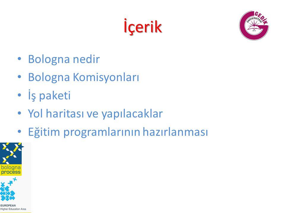 7.ÖĞRETİM ÖNCESİ HAZIRLIKLARIN YAPILMASI 3. AMAÇ VE HEDEFLERİN SAPTANMASI 2.