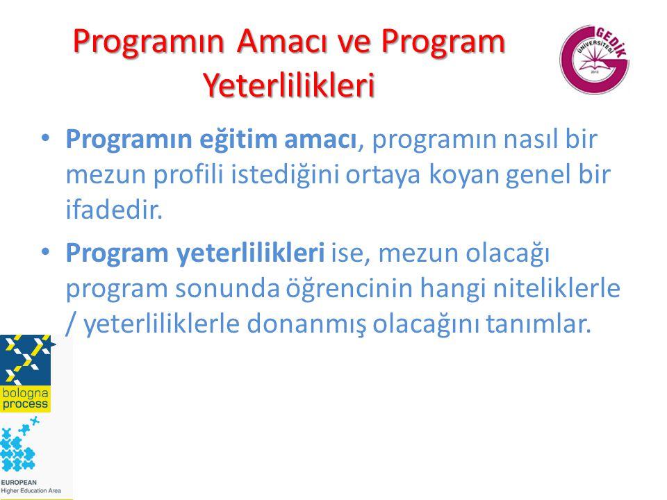 Programın Amacı ve Program Yeterlilikleri Programın eğitim amacı, programın nasıl bir mezun profili istediğini ortaya koyan genel bir ifadedir.
