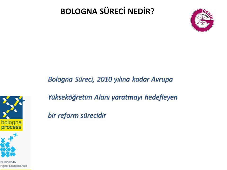 Bologna Süreci, 2010 yılına kadar Avrupa Yükseköğretim Alanı yaratmayı hedefleyen bir reform sürecidir BOLOGNA SÜRECİ NEDİR?
