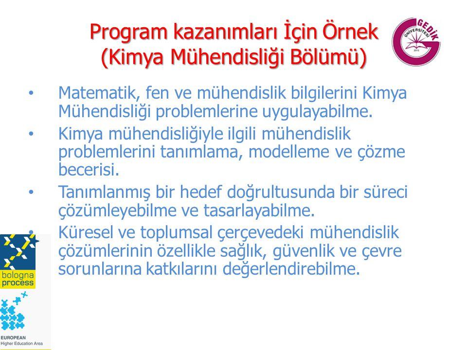 Program kazanımları İçin Örnek (Kimya Mühendisliği Bölümü) Matematik, fen ve mühendislik bilgilerini Kimya Mühendisliği problemlerine uygulayabilme. K