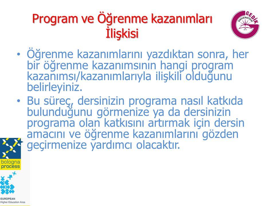 Program ve Öğrenme kazanımları İlişkisi Öğrenme kazanımlarını yazdıktan sonra, her bir öğrenme kazanımsının hangi program kazanımsı/kazanımlarıyla ili