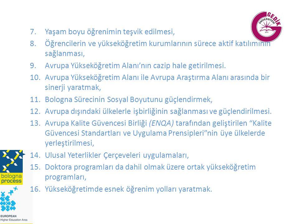 7.Yaşam boyu öğrenimin teşvik edilmesi, 8.Öğrencilerin ve yükseköğretim kurumlarının sürece aktif katılımının sağlanması, 9.Avrupa Yükseköğretim Alanı'nın cazip hale getirilmesi.