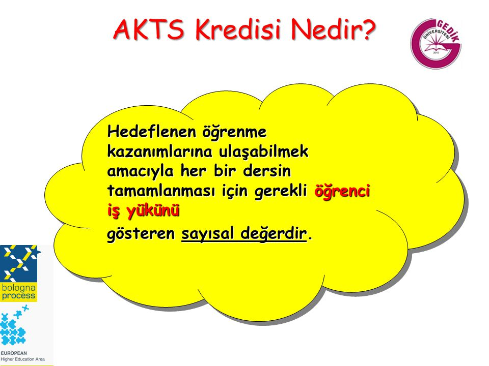 AKTS Kredisi Nedir.