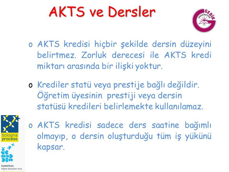 AKTS ve Dersler oAKTS kredisi hiçbir şekilde dersin düzeyini belirtmez. Zorluk derecesi ile AKTS kredi miktarı arasında bir ilişki yoktur. oKrediler s