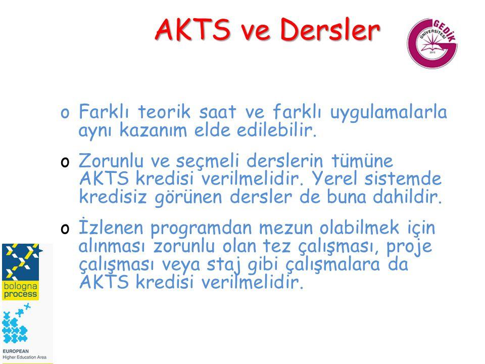 AKTS ve Dersler oFarklı teorik saat ve farklı uygulamalarla aynı kazanım elde edilebilir. oZorunlu ve seçmeli derslerin tümüne AKTS kredisi verilmelid