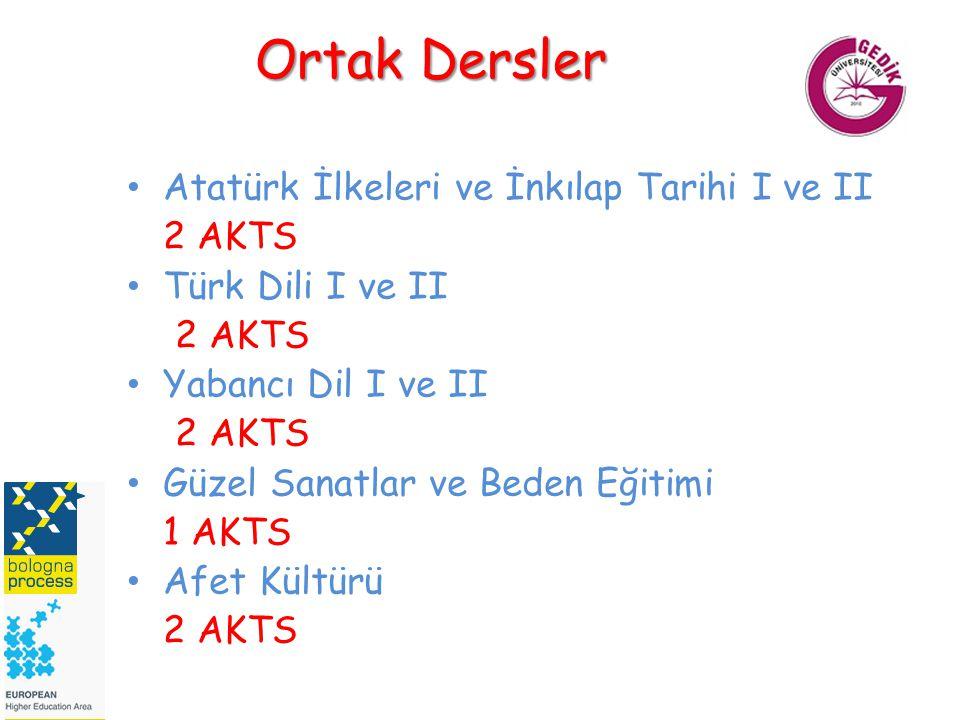 Ortak Dersler Atatürk İlkeleri ve İnkılap Tarihi I ve II 2 AKTS Türk Dili I ve II 2 AKTS Yabancı Dil I ve II 2 AKTS Güzel Sanatlar ve Beden Eğitimi 1