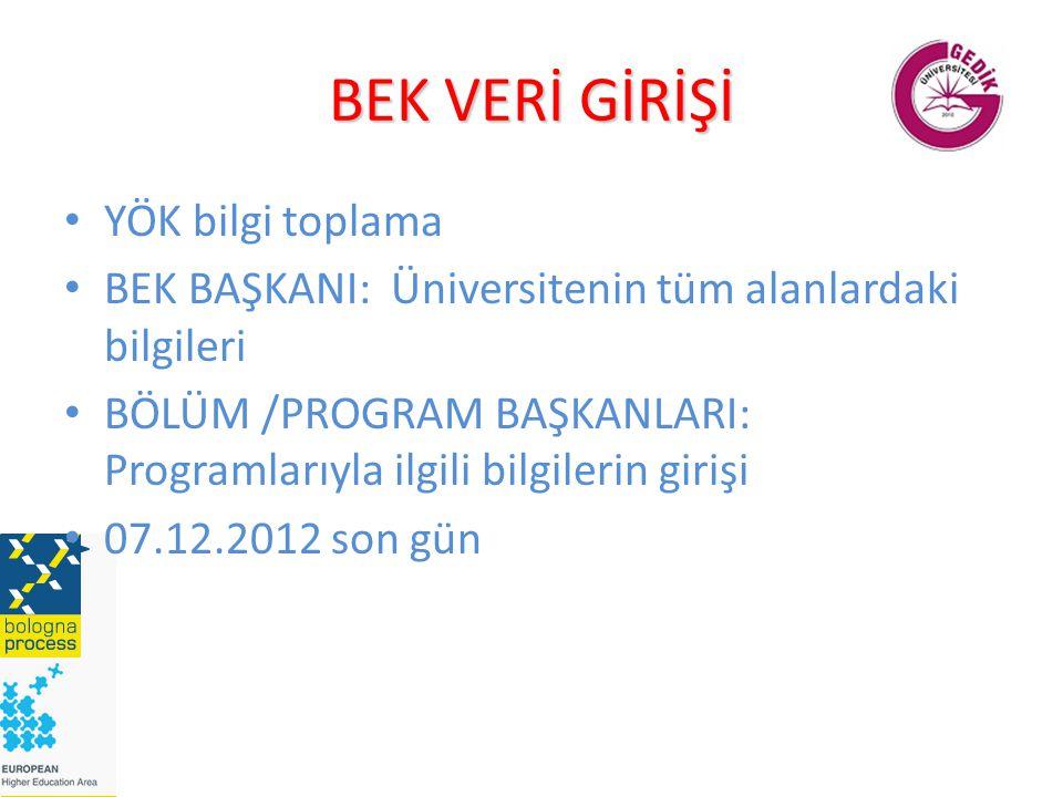 BEK VERİ GİRİŞİ YÖK bilgi toplama BEK BAŞKANI: Üniversitenin tüm alanlardaki bilgileri BÖLÜM /PROGRAM BAŞKANLARI: Programlarıyla ilgili bilgilerin girişi 07.12.2012 son gün