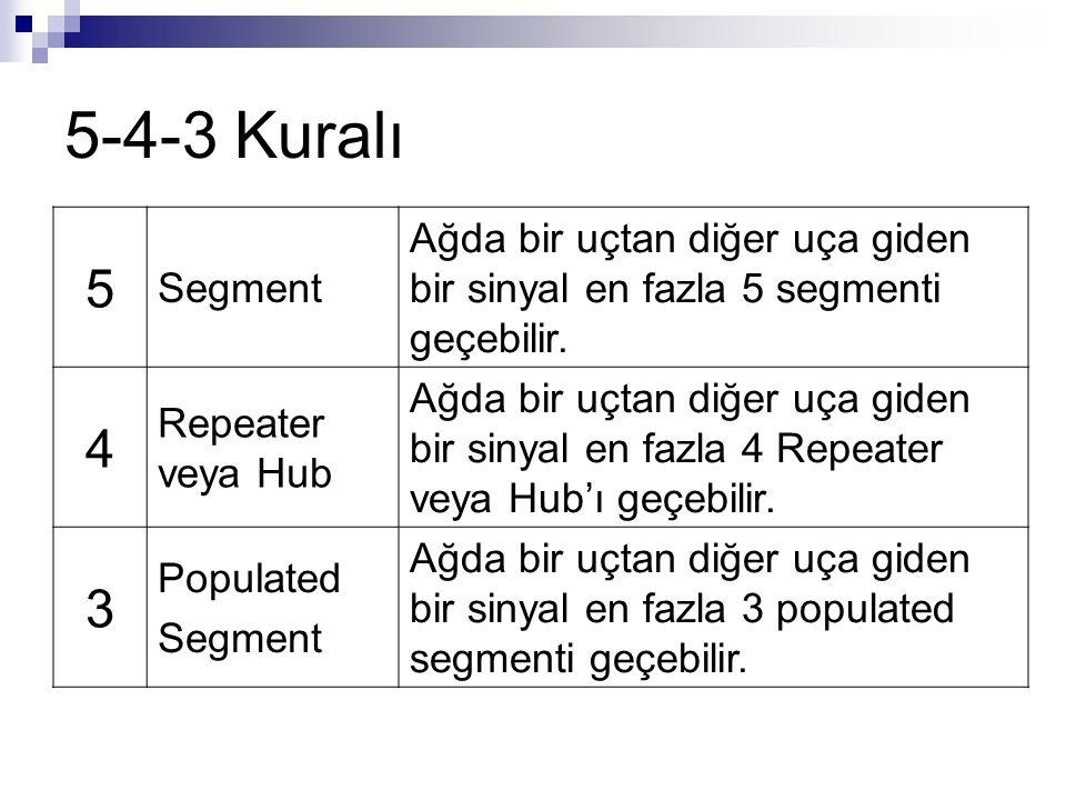 5-4-3 Kuralı 5 Segment Ağda bir uçtan diğer uça giden bir sinyal en fazla 5 segmenti geçebilir. 4 Repeater veya Hub Ağda bir uçtan diğer uça giden bir