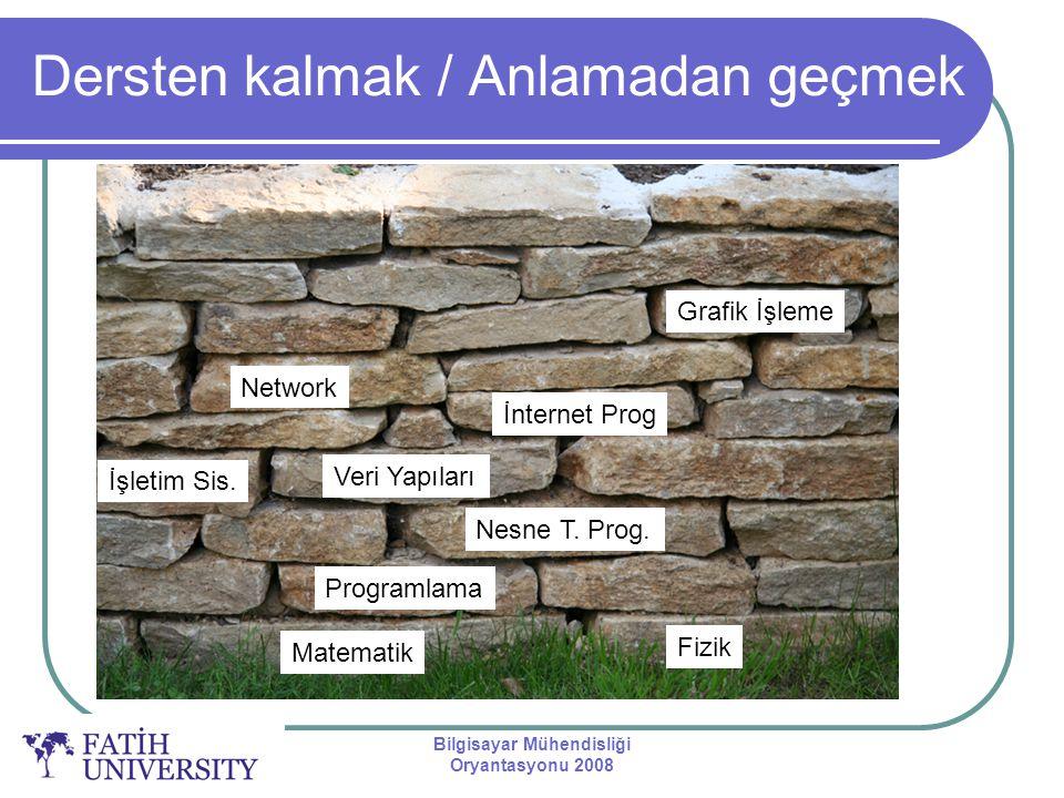 Bilgisayar Mühendisliği Oryantasyonu 2008 Dersten kalmak / Anlamadan geçmek Programlama Matematik Veri Yapıları Fizik Nesne T. Prog. Network İnternet