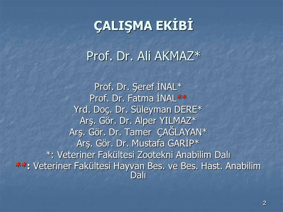 2 ÇALIŞMA EKİBİ Prof. Dr. Ali AKMAZ* Prof. Dr. Şeref İNAL* Prof. Dr. Fatma İNAL** Yrd. Doç. Dr. Süleyman DERE* Arş. Gör. Dr. Alper YILMAZ* Arş. Gör. D
