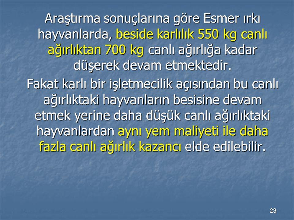 23 Araştırma sonuçlarına göre Esmer ırkı hayvanlarda, beside karlılık 550 kg canlı ağırlıktan 700 kg canlı ağırlığa kadar düşerek devam etmektedir. Fa
