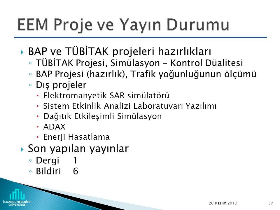  BAP ve TÜBİTAK projeleri hazırlıkları ◦ TÜBİTAK Projesi, Simülasyon - Kontrol Düalitesi ◦ BAP Projesi (hazırlık), Trafik yoğunluğunun ölçümü ◦ Dış p