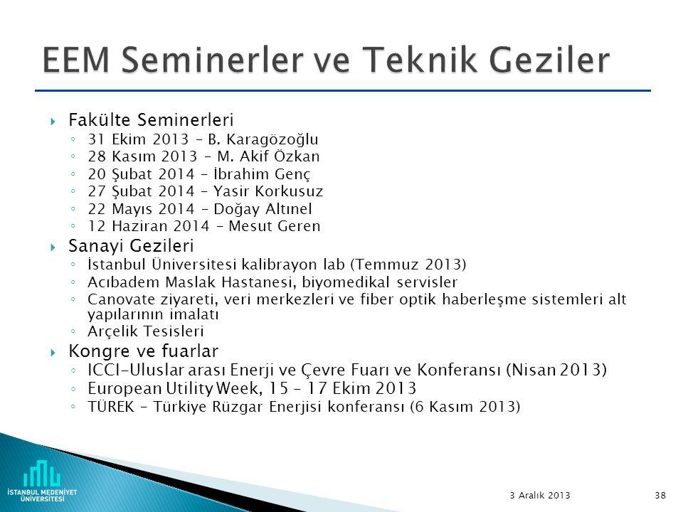  Fakülte Seminerleri ◦ 31 Ekim 2013 – B. Karagözoğlu ◦ 28 Kasım 2013 – M. Akif Özkan ◦ 20 Şubat 2014 – İbrahim Genç ◦ 27 Şubat 2014 – Yasir Korkusuz