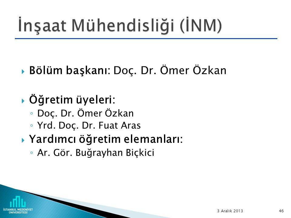  Bölüm başkanı: Doç. Dr. Ömer Özkan  Öğretim üyeleri: ◦ Doç. Dr. Ömer Özkan ◦ Yrd. Doç. Dr. Fuat Aras  Yardımcı öğretim elemanları: ◦ Ar. Gör. Buğr