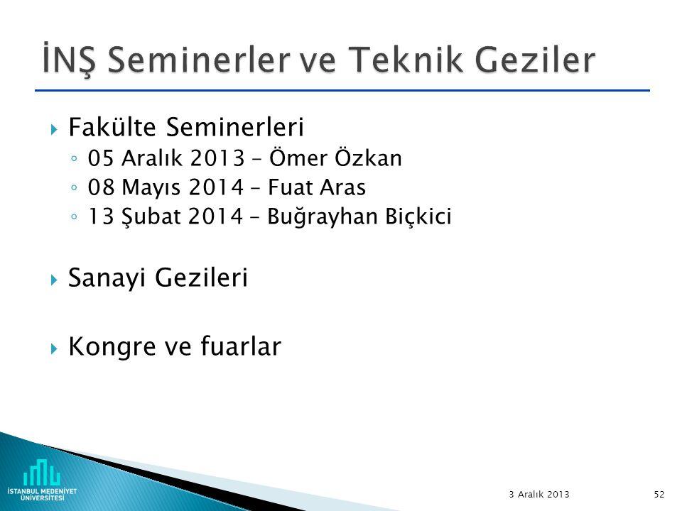  Fakülte Seminerleri ◦ 05 Aralık 2013 – Ömer Özkan ◦ 08 Mayıs 2014 – Fuat Aras ◦ 13 Şubat 2014 – Buğrayhan Biçkici  Sanayi Gezileri  Kongre ve fuar