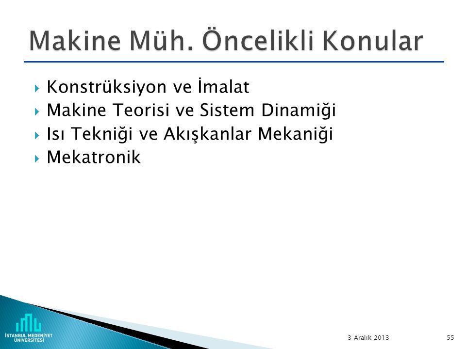  Konstrüksiyon ve İmalat  Makine Teorisi ve Sistem Dinamiği  Isı Tekniği ve Akışkanlar Mekaniği  Mekatronik 3 Aralık 2013 55