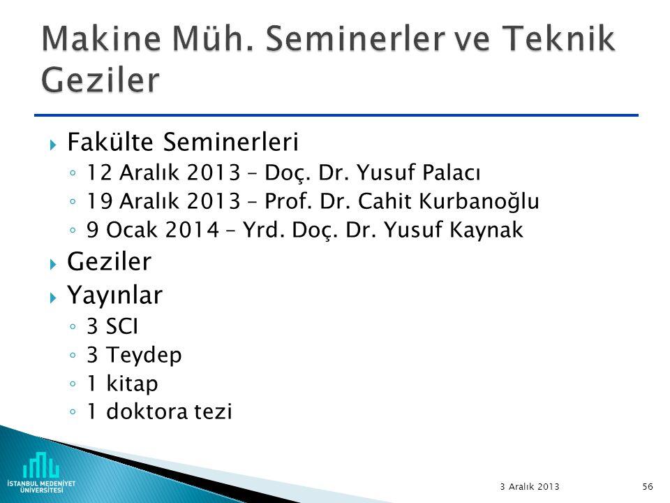  Fakülte Seminerleri ◦ 12 Aralık 2013 – Doç. Dr. Yusuf Palacı ◦ 19 Aralık 2013 – Prof. Dr. Cahit Kurbanoğlu ◦ 9 Ocak 2014 – Yrd. Doç. Dr. Yusuf Kayna
