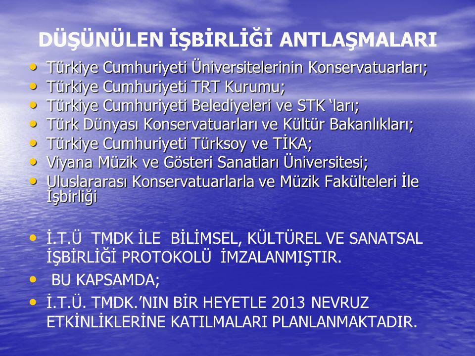 DÜŞÜNÜLEN İŞBİRLİĞİ ANTLAŞMALARI Türkiye Cumhuriyeti Üniversitelerinin Konservatuarları; Türkiye Cumhuriyeti Üniversitelerinin Konservatuarları; Türki