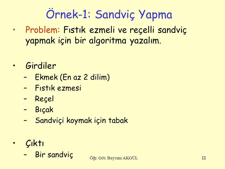 11 Örnek-1: Sandviç Yapma Problem: Fıstık ezmeli ve reçelli sandviç yapmak için bir algoritma yazalım. Girdiler –Ekmek (En az 2 dilim) –Fıstık ezmesi