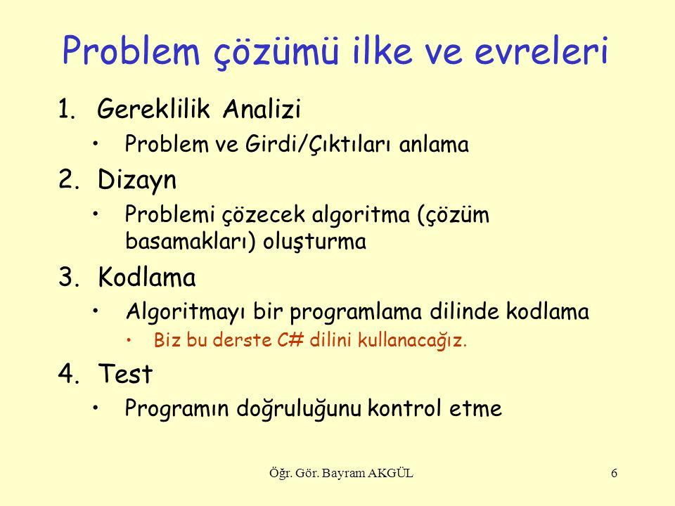 Problem çözümü ilke ve evreleri 6 1.Gereklilik Analizi Problem ve Girdi/Çıktıları anlama 2.Dizayn Problemi çözecek algoritma (çözüm basamakları) oluşt