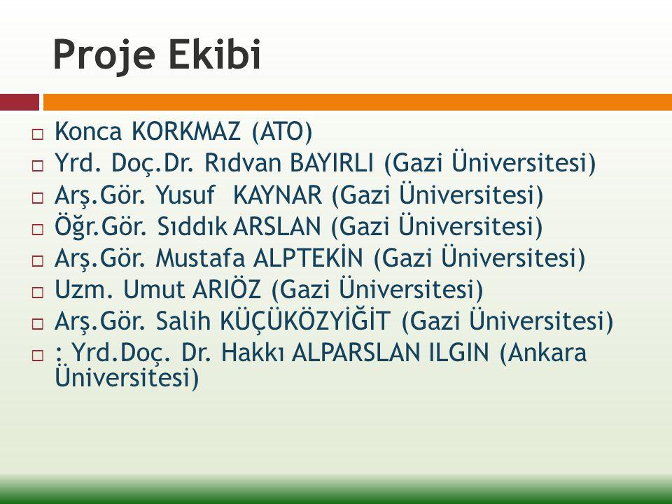 Proje Ekibi  Konca KORKMAZ (ATO)  Yrd. Doç.Dr. Rıdvan BAYIRLI (Gazi Üniversitesi)  Arş.Gör. Yusuf KAYNAR (Gazi Üniversitesi)  Öğr.Gör. Sıddık ARSL
