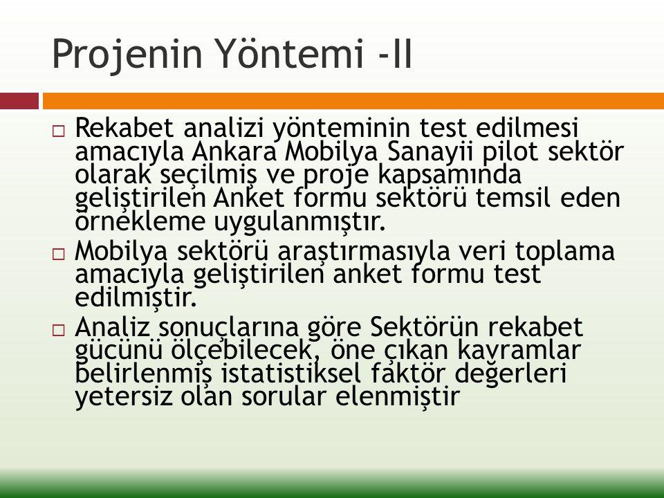 Projenin Yöntemi -II  Rekabet analizi yönteminin test edilmesi amacıyla Ankara Mobilya Sanayii pilot sektör olarak seçilmiş ve proje kapsamında geliş