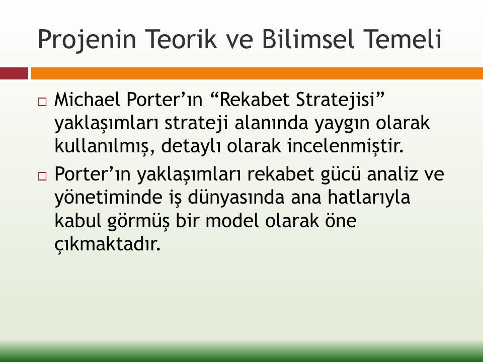 """Projenin Teorik ve Bilimsel Temeli  Michael Porter'ın """"Rekabet Stratejisi"""" yaklaşımları strateji alanında yaygın olarak kullanılmış, detaylı olarak i"""