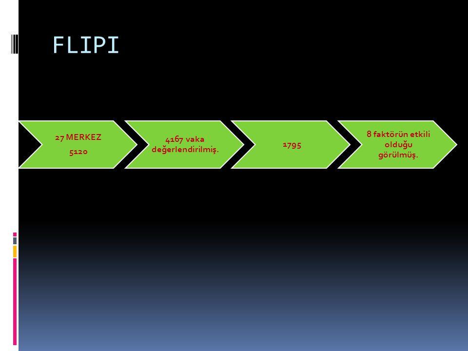 FLIPI 27 MERKEZ 5120 4167 vaka değerlendirilmiş. 1795 8 faktörün etkili olduğu görülmüş.