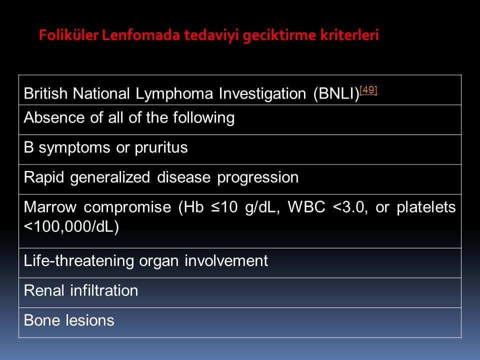 British National Lymphoma Investigation (BNLI) [49] [49] Absence of all of the following B symptoms or pruritus Rapid generalized disease progression Marrow compromise (Hb ≤10 g/dL, WBC <3.0, or platelets <100,000/dL) Life-threatening organ involvement Renal infiltration Bone lesions Foliküler Lenfomada tedaviyi geciktirme kriterleri
