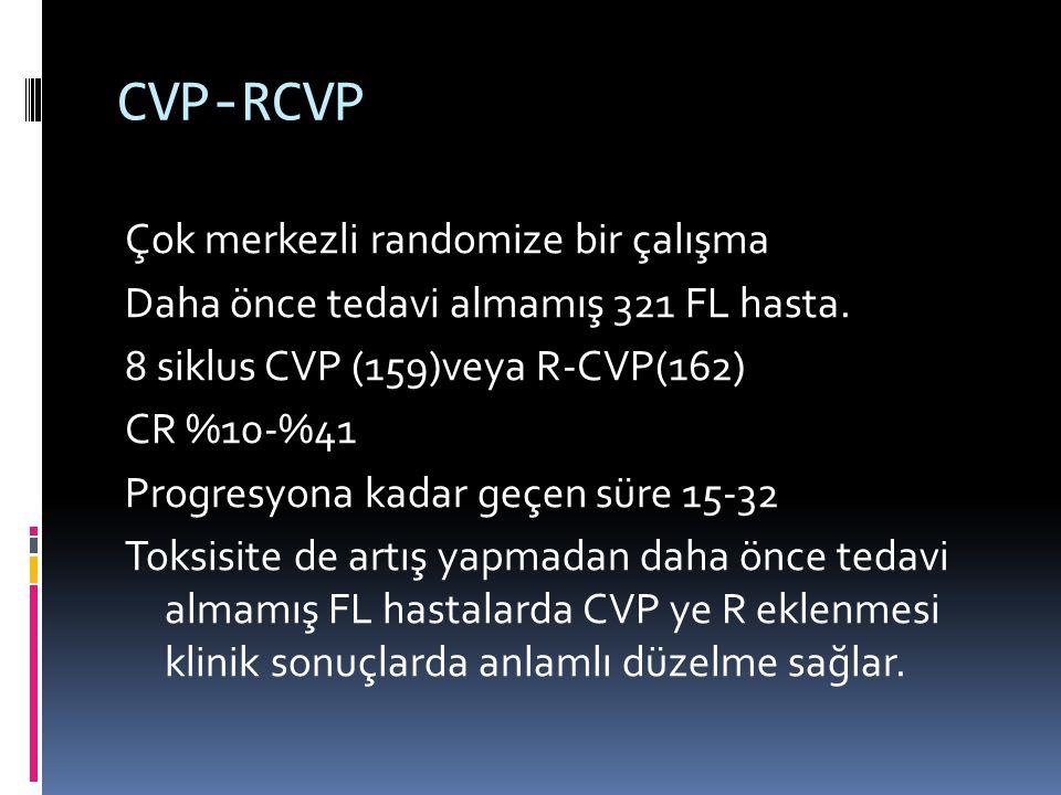CVP-RCVP Çok merkezli randomize bir çalışma Daha önce tedavi almamış 321 FL hasta. 8 siklus CVP (159)veya R-CVP(162) CR %10-%41 Progresyona kadar geçe